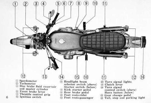 motorcycle parts diagram  Google Search   Yamaha   Vintage honda motorcycles, Honda bikes