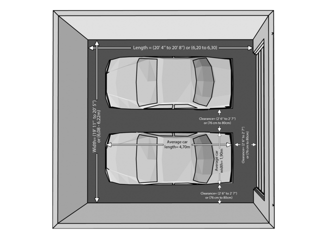 Minimum 2 Car Garage Dimensions Garage dimensions