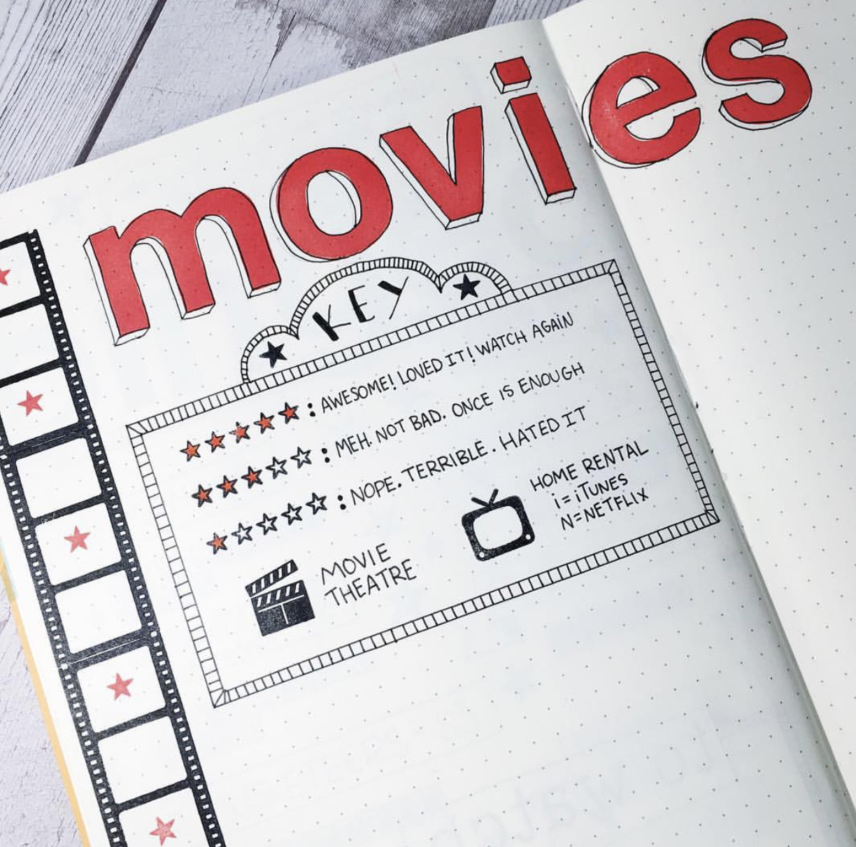 Tv Movie Bullet Journal Spread Inspiration Gallery Templates