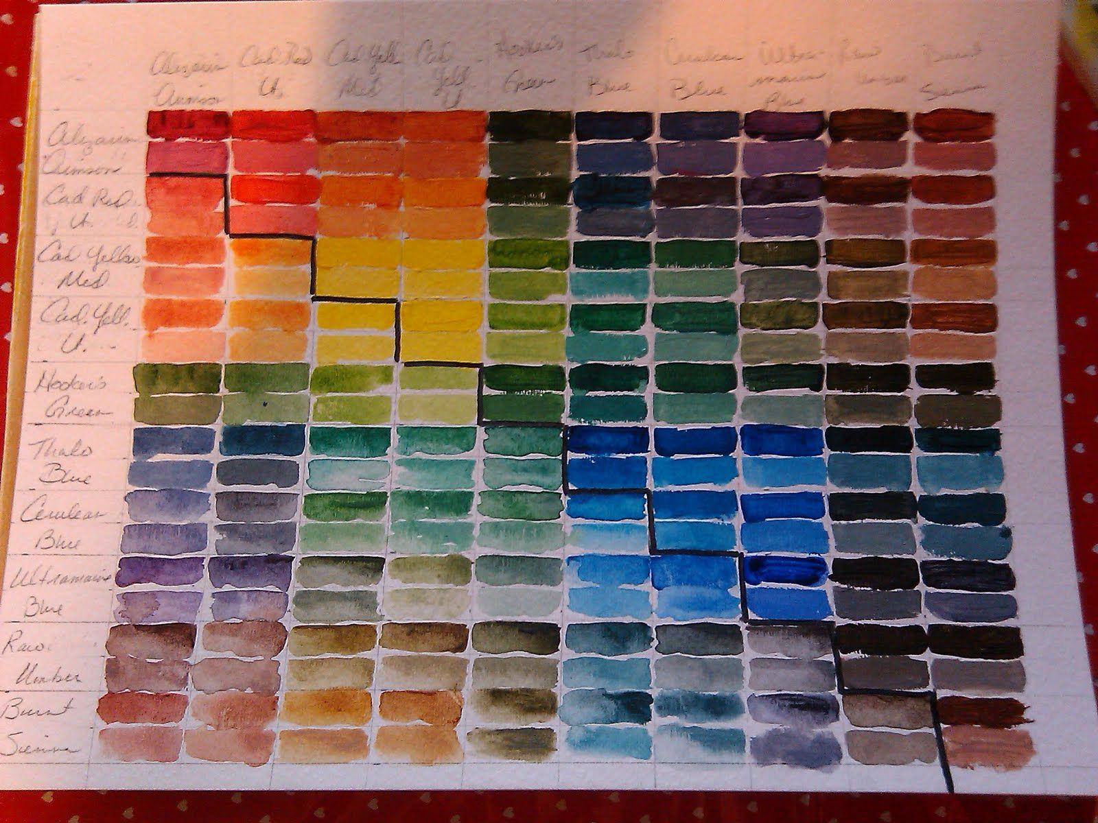 Acrylic Painting with Christy: Color Mixing Chart Tutorial ...