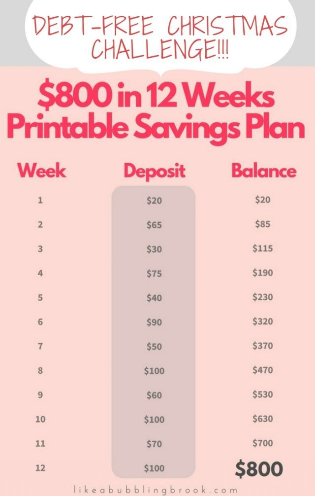 Debt Free Savings Printable - 12 Weeks Until Christmas! Christmas Savings Plan.                                                                                                                                                                                 More