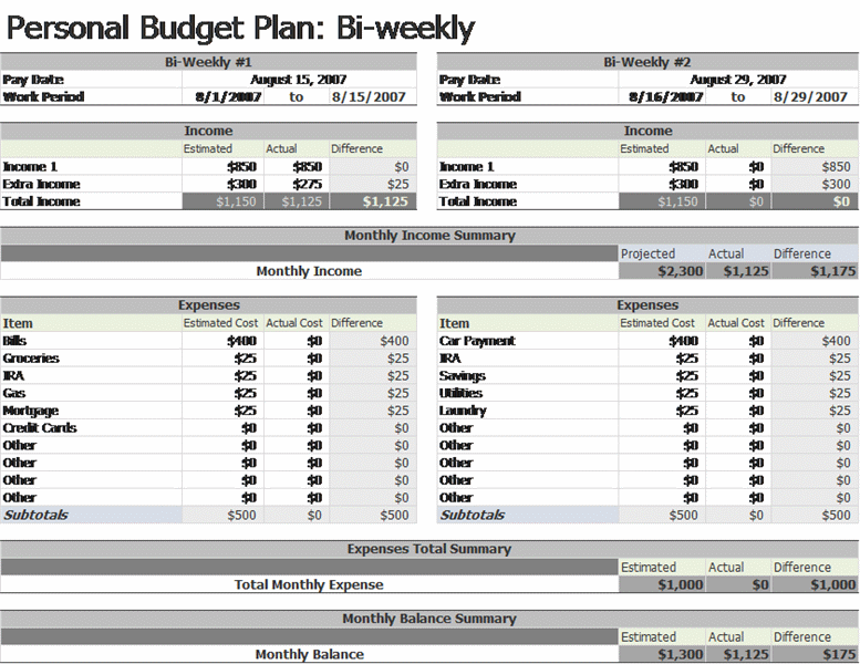 Bi Monthly Budget Template
