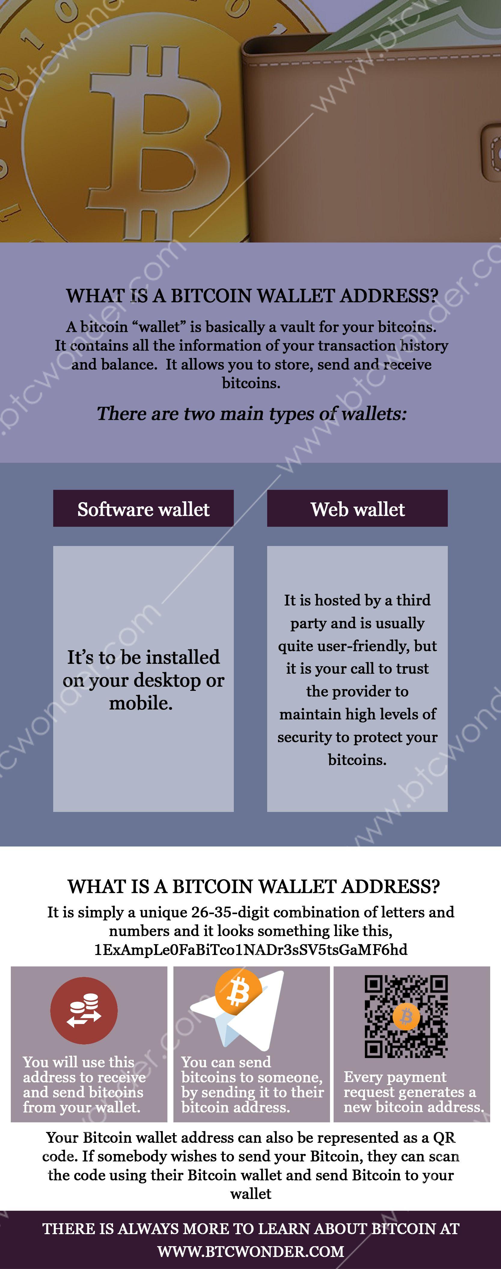 Pin On Bitcoin Wallets