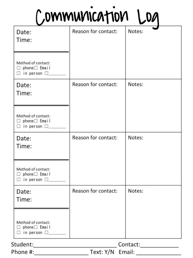 Behavior FormsPdf  Resource Room    Pdf Emotional