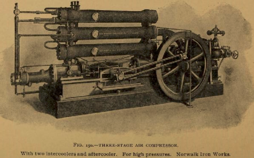 History and Future of the Compressed Air Economy (With