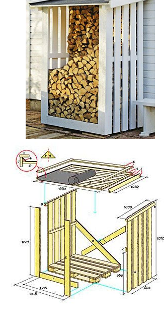 woodshed, pallet floor, pallet sides. This would look so much better then the wood piled up on the side of the garage.