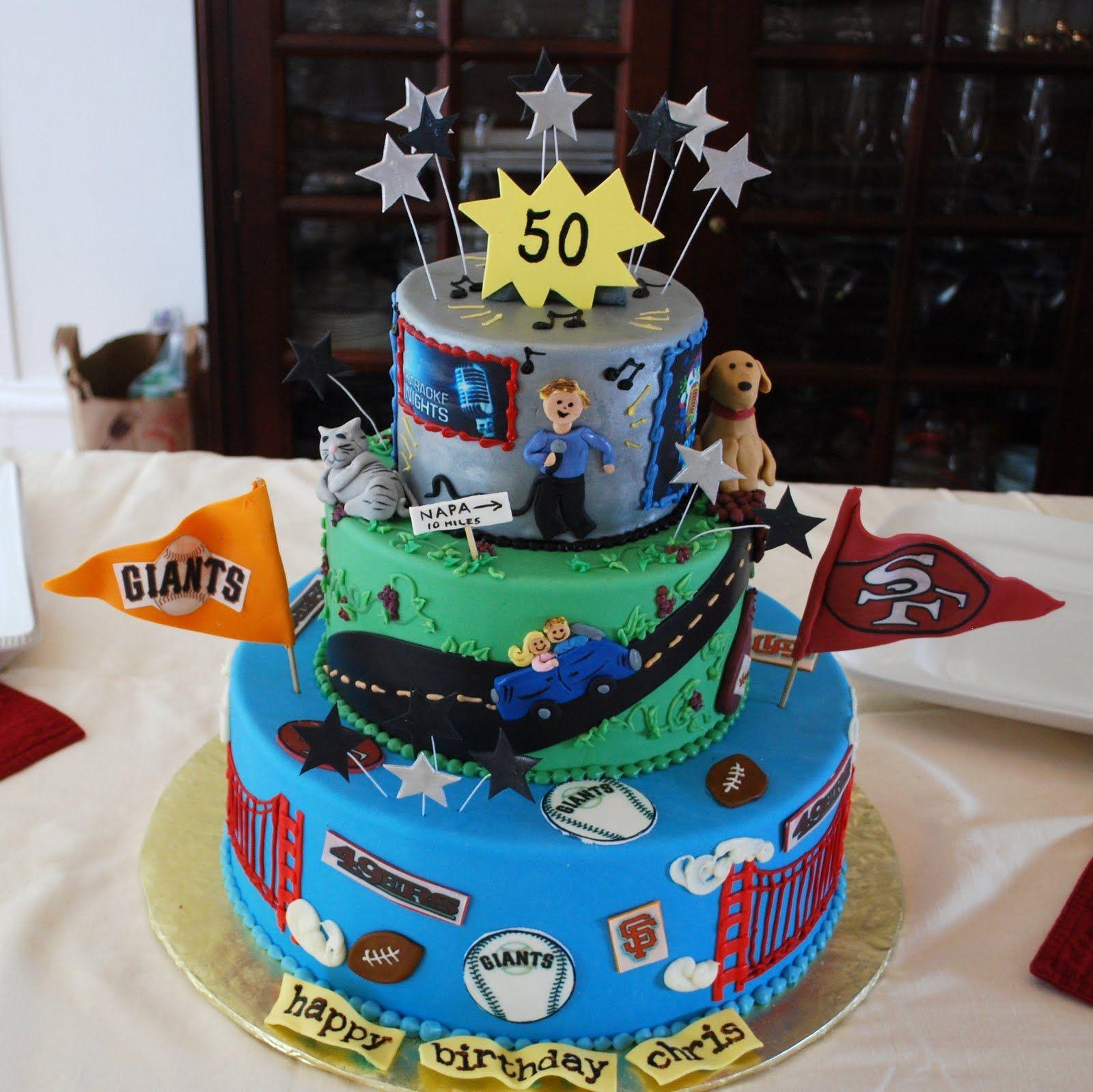 50thbdayjpg 16001598 pixels 50th birthday cake
