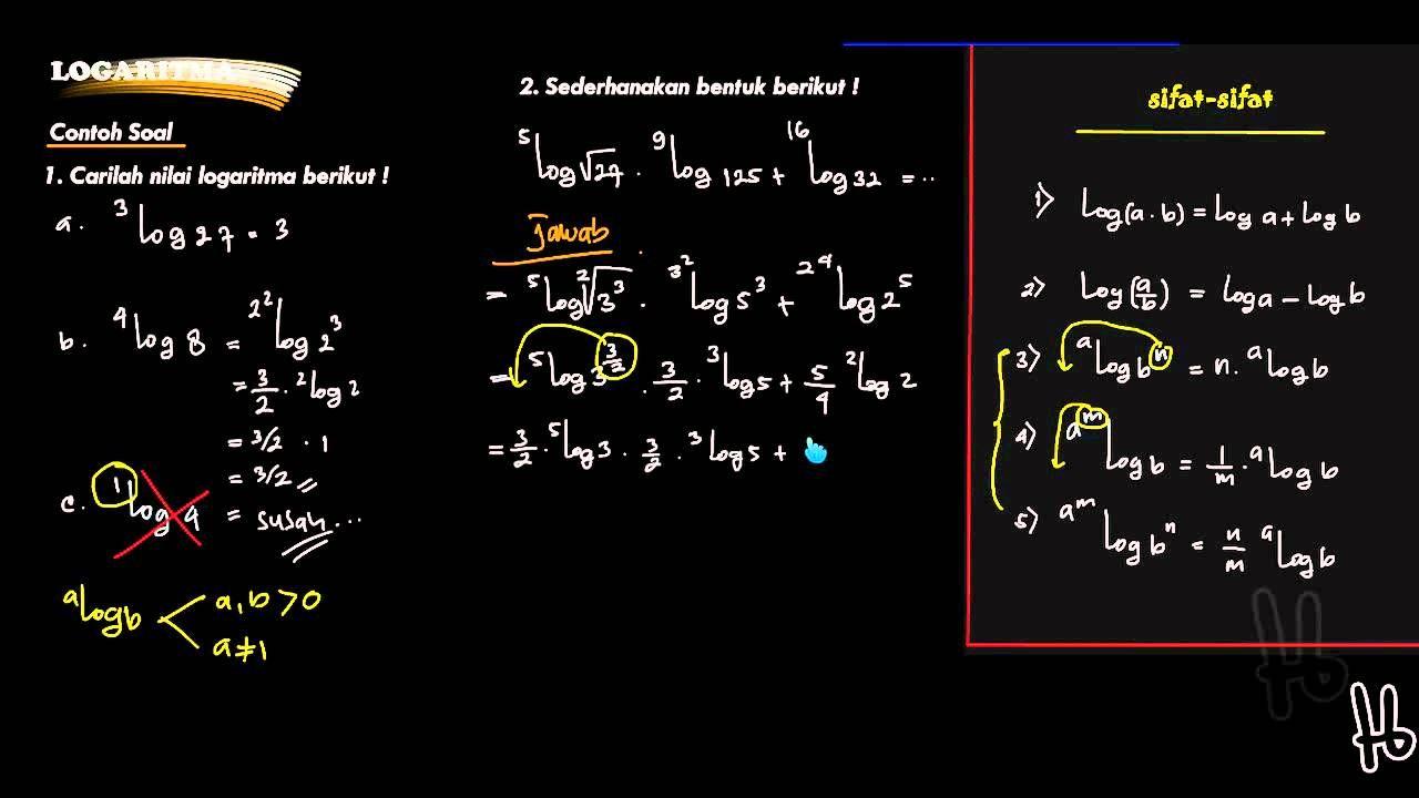 Logaritma Dasar Dan Sifatcontoh Soal Math Tutor Math Tutor