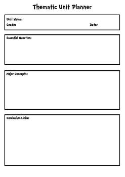 Editable Thematic Unit Planning Template  Template Teacher And