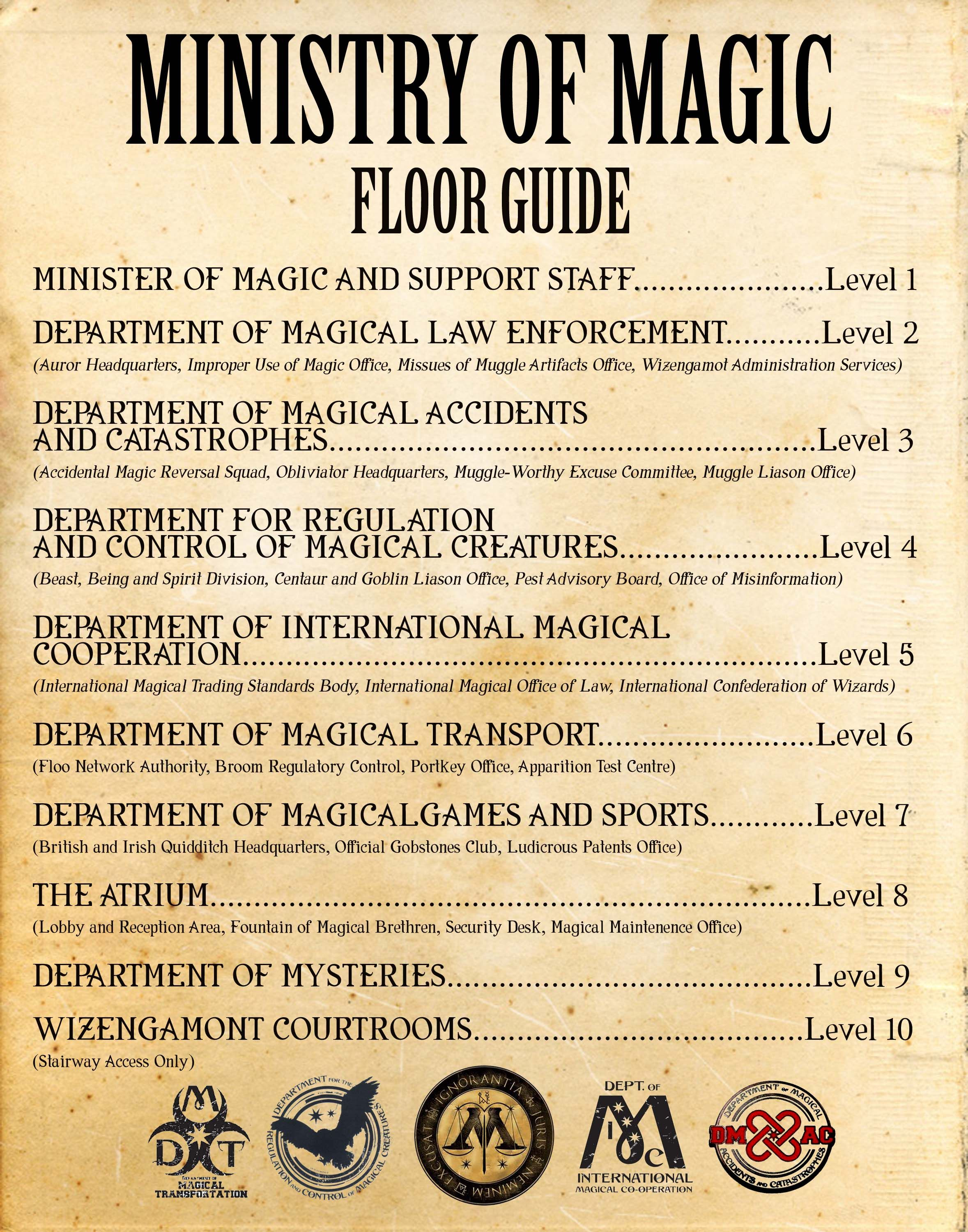 Ministry Of Magic Floor Guide Harry Potter Spells Ministry Of Magic Harry Potter Poster