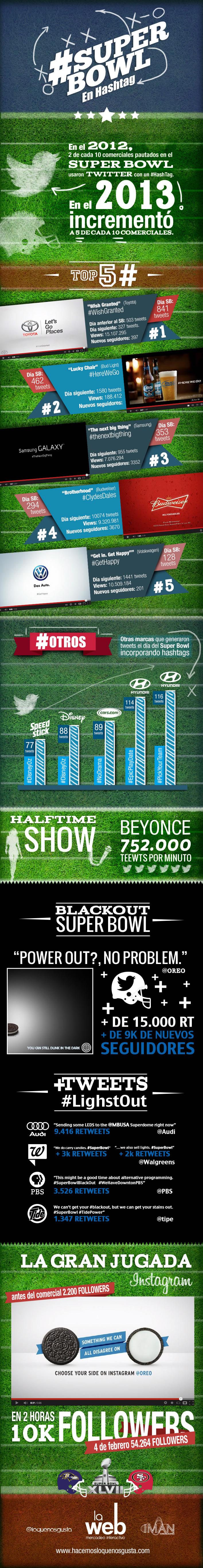 infography superbowl ravens baltimore