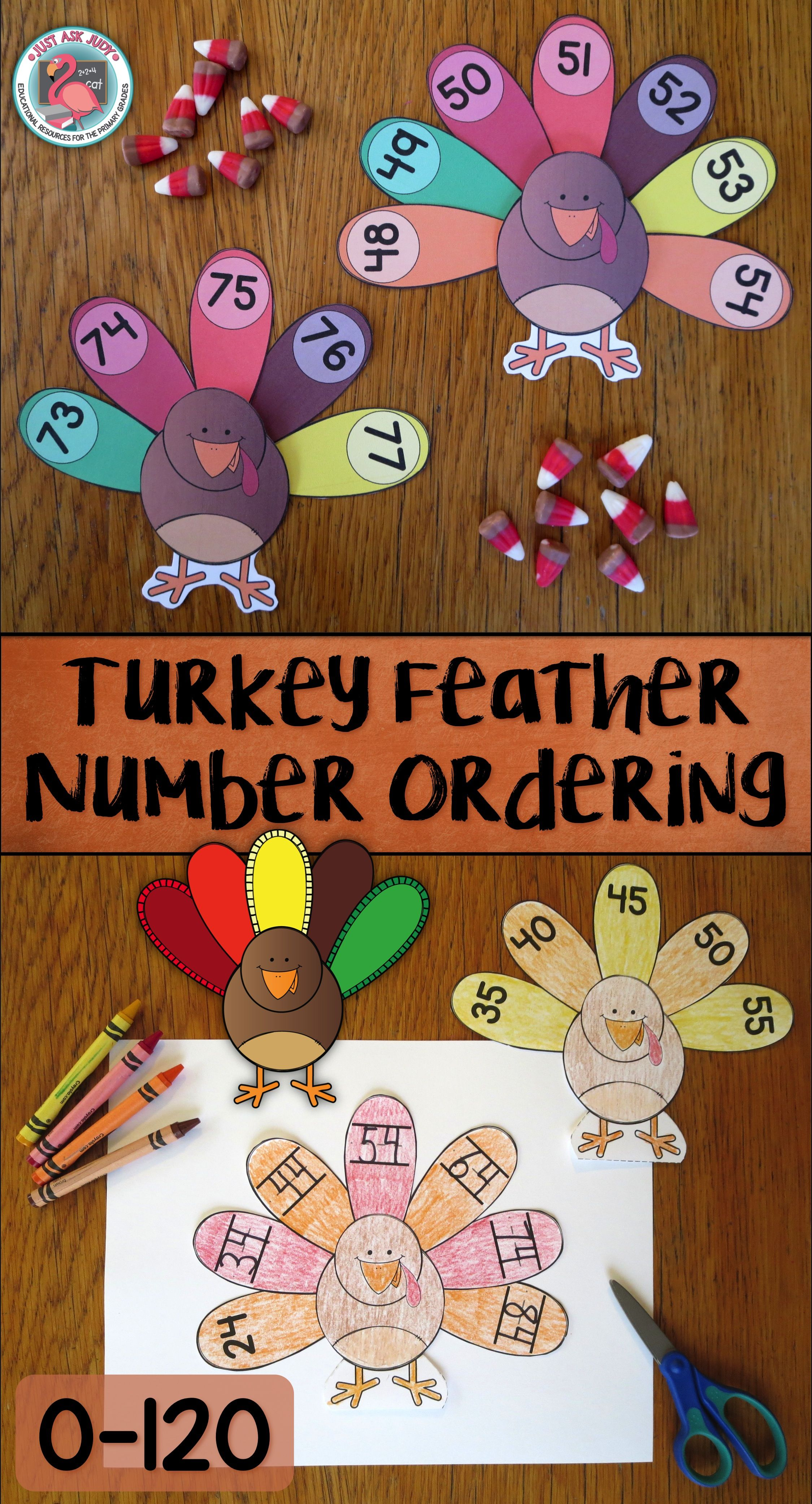 Ordering Numbers 0 120 Turkey Feathers