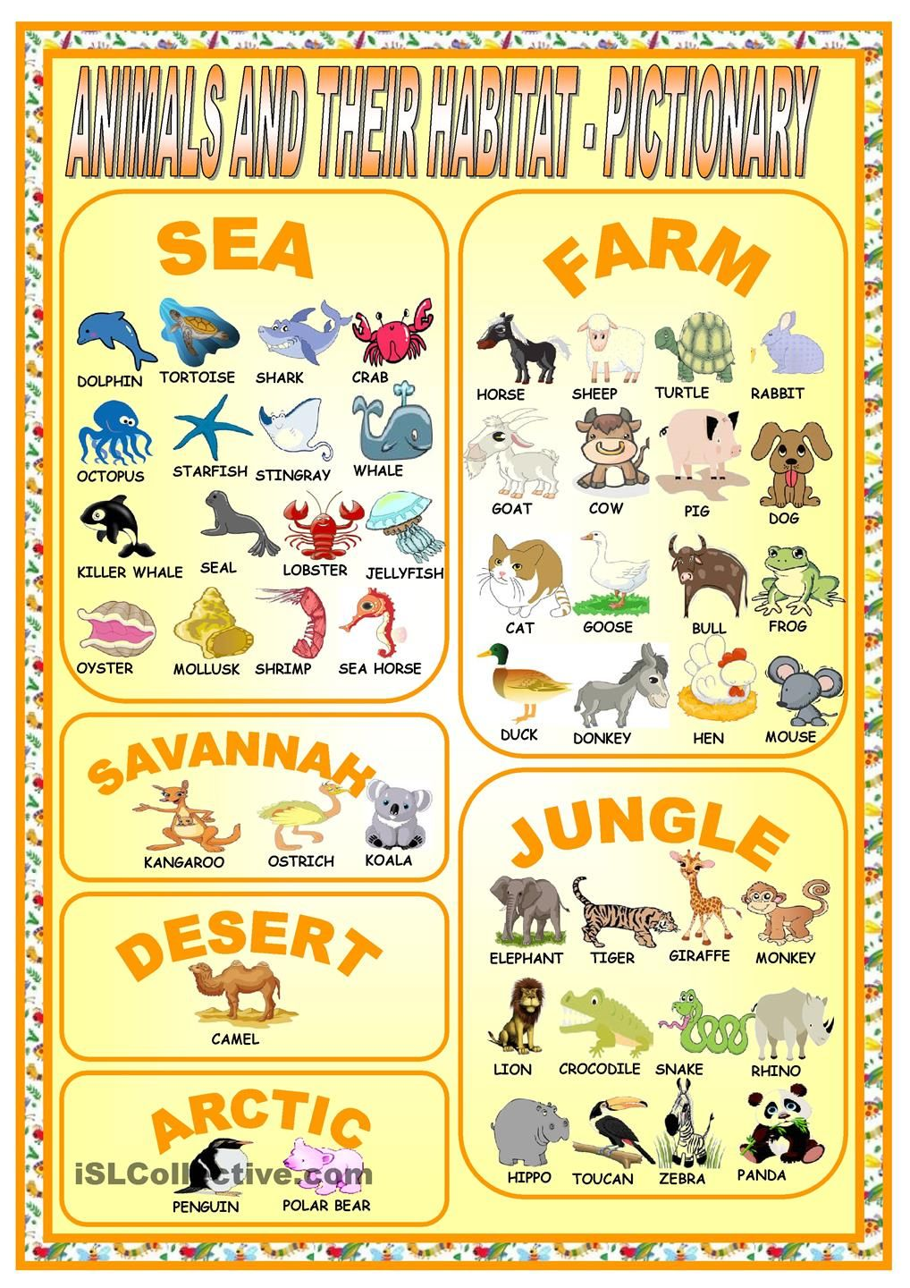 ANIMALS AND THEIR HABITAT- PICTIONARY | english for children ...