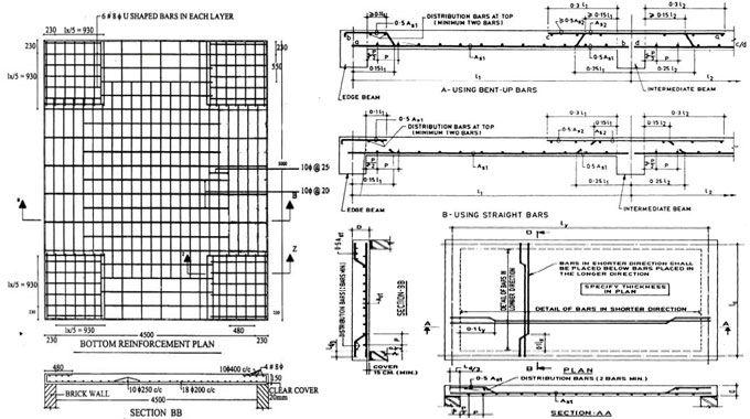 Reinforcement Detailing Of Reinforced Cement Concrete Slabs Concrete Slab Foundation Concrete Slab Concrete Design
