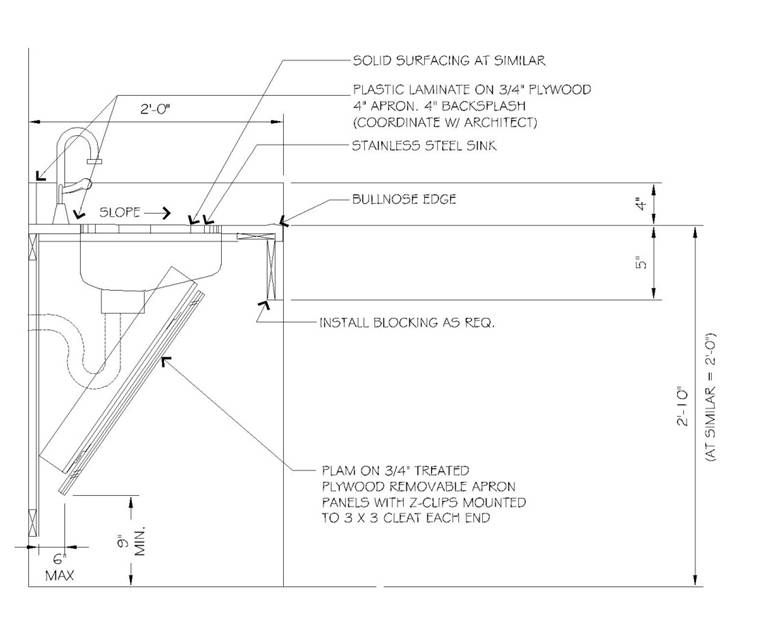Ada Lavatory Knee Space ada bathroom sinks | if you use the dimensions the way it is shown