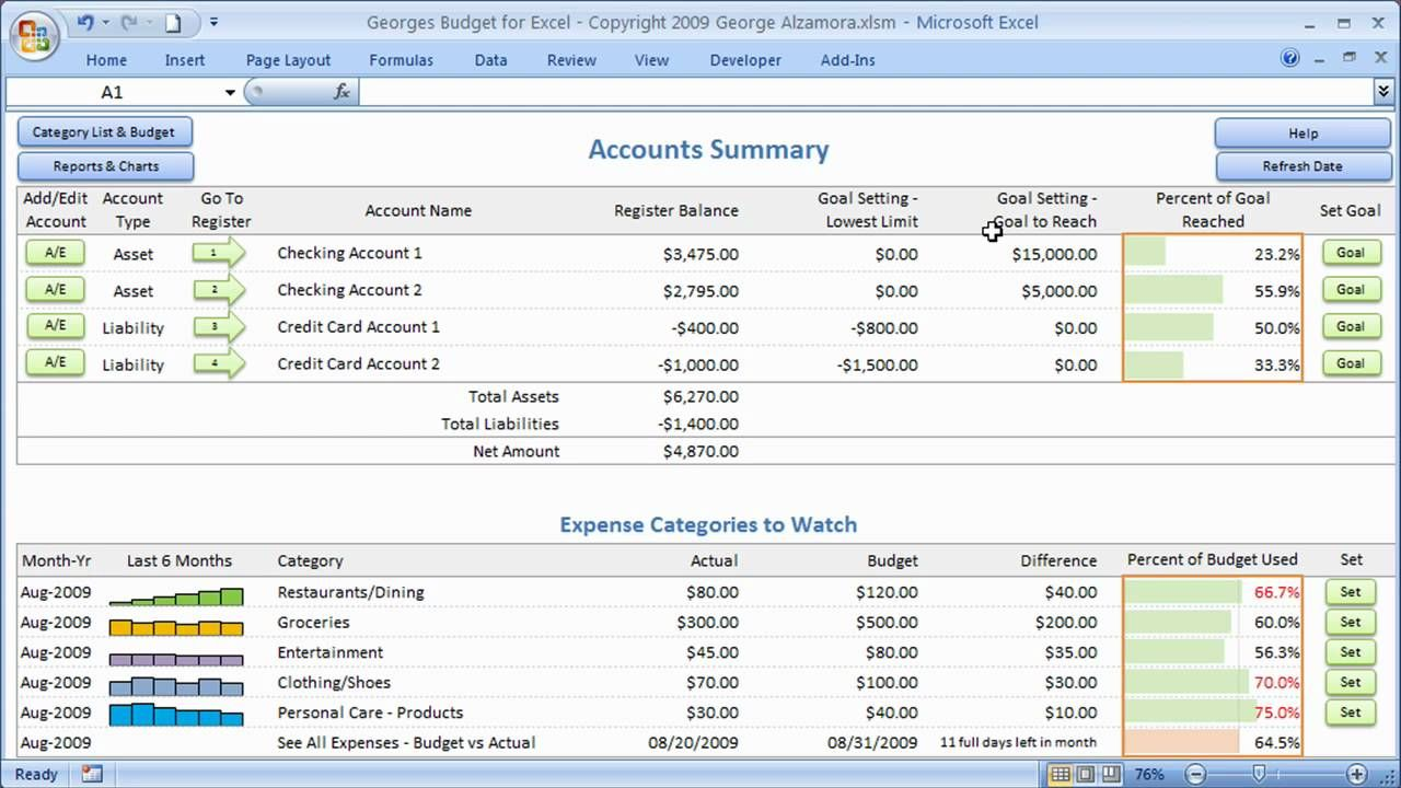 Budget Spreadsheet And Excel Checkbook Register For Personal Budgeting A Budgeting Worksheets Excel Budget Template Budget Spreadsheet
