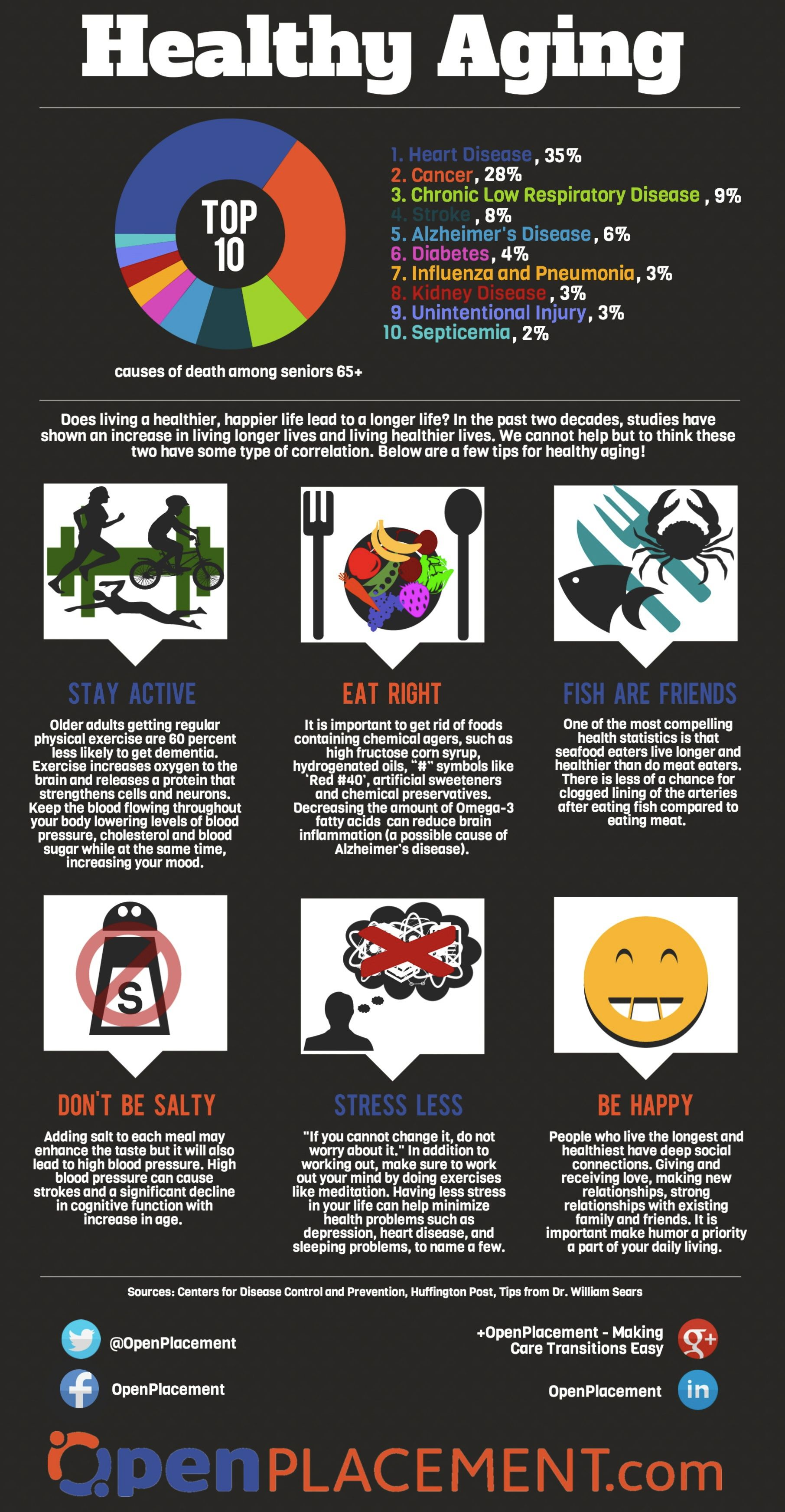 Healthy Aging | Aging Infographics | Pinterest | Healthy ...