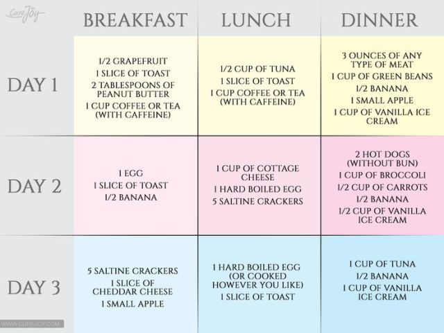 Big breakfast diet menu plan picture 2