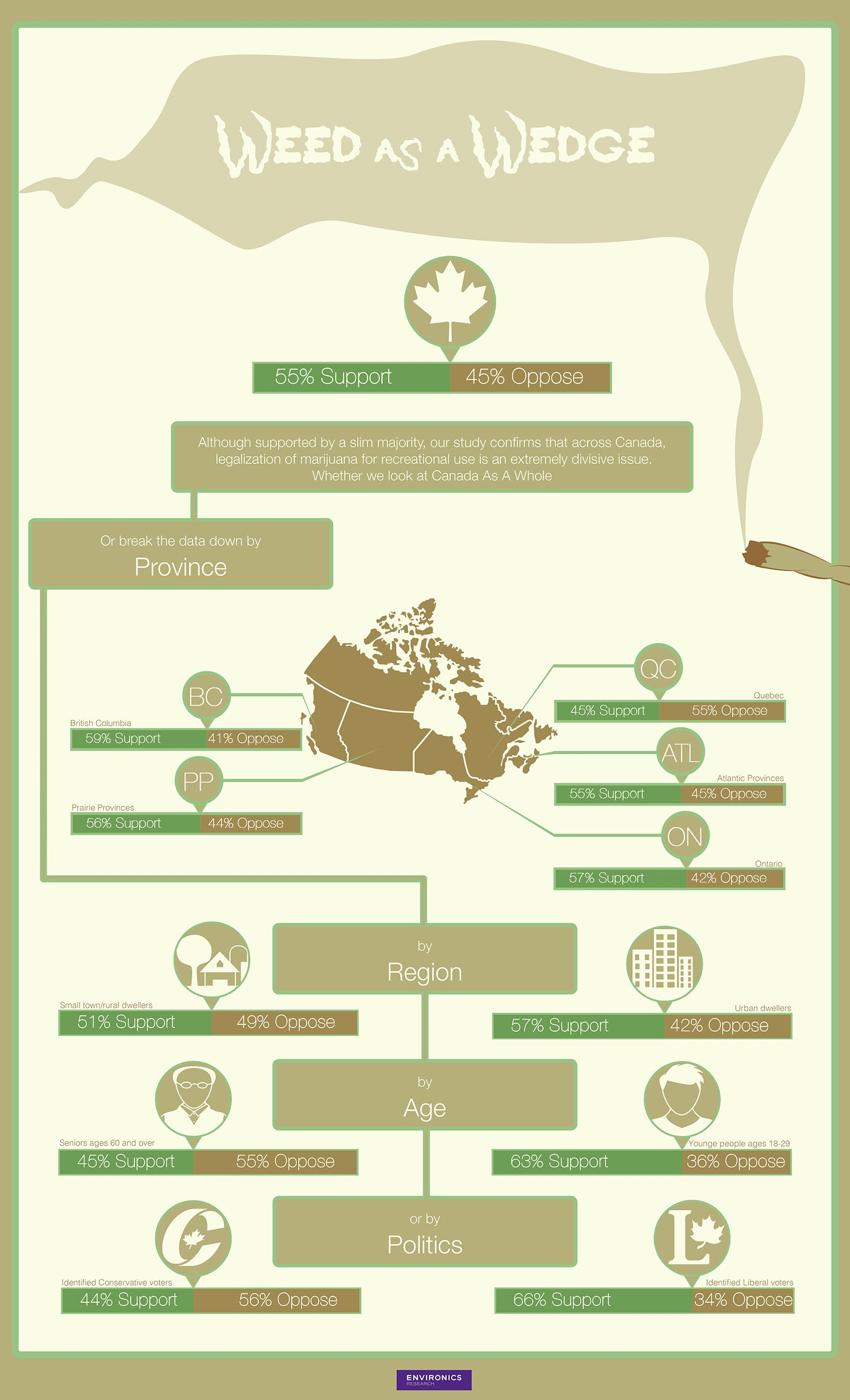 Pin By Hempearth Tree Of Life On Cannabis Infographics  Essay Planner Legal System Criminal Justice Persuasive Essays Research  Report College Article Ghostwriter also Assignment Helper In Malaysia  Romeo And Juliet English Essay