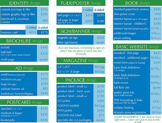Pricing Guide Graphic Design Graphic Design Course Graphic Design Business Freelance Graphic Design