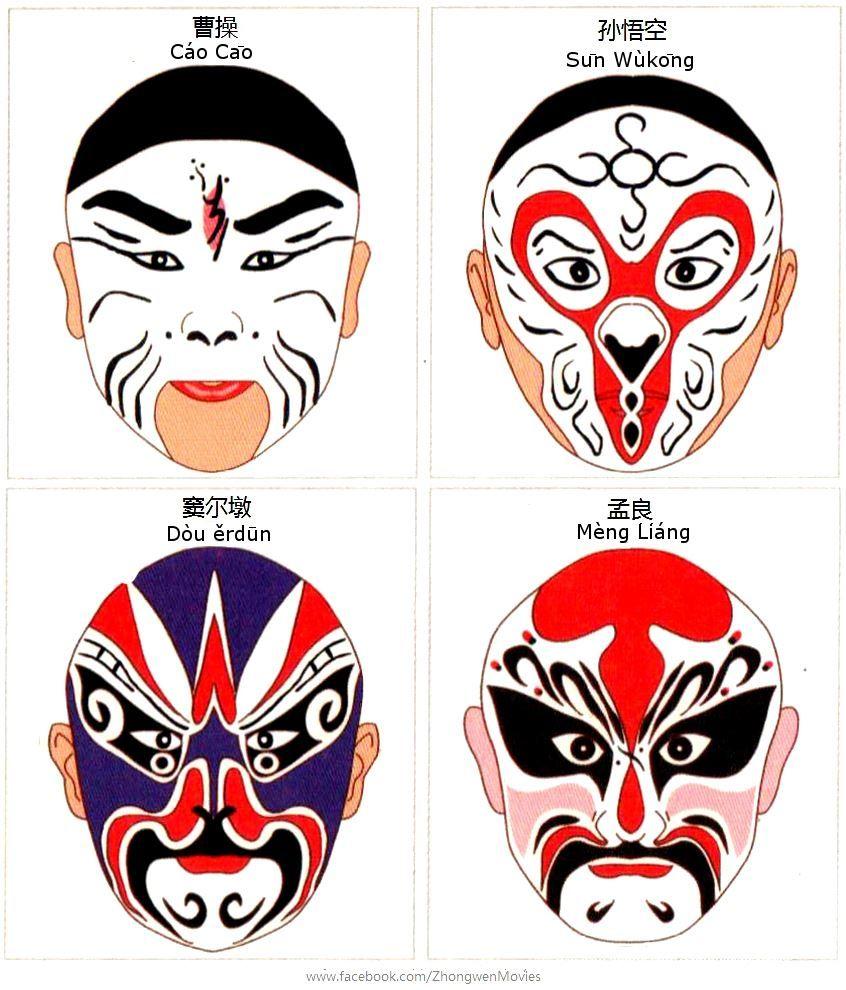 Beijing Opera Masks | jīngjù liǎnpǔ | 京剧脸谱 Chinese Opera ...
