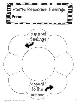 Interactive Notebook: Poetry Response for 1st and 2nd