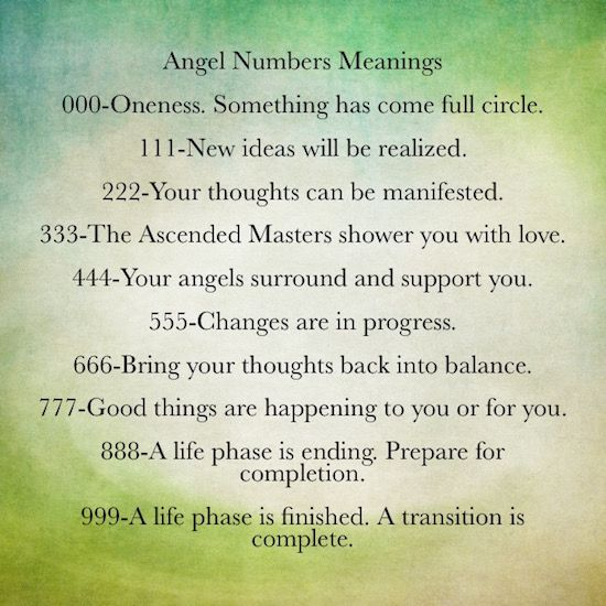 Signs from the Universe: Decoding Repetitive Number