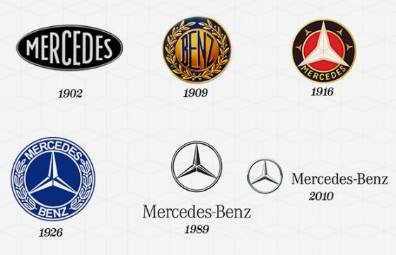 16 Most Iconic And Timeless Logos Of All Time Logo Branding