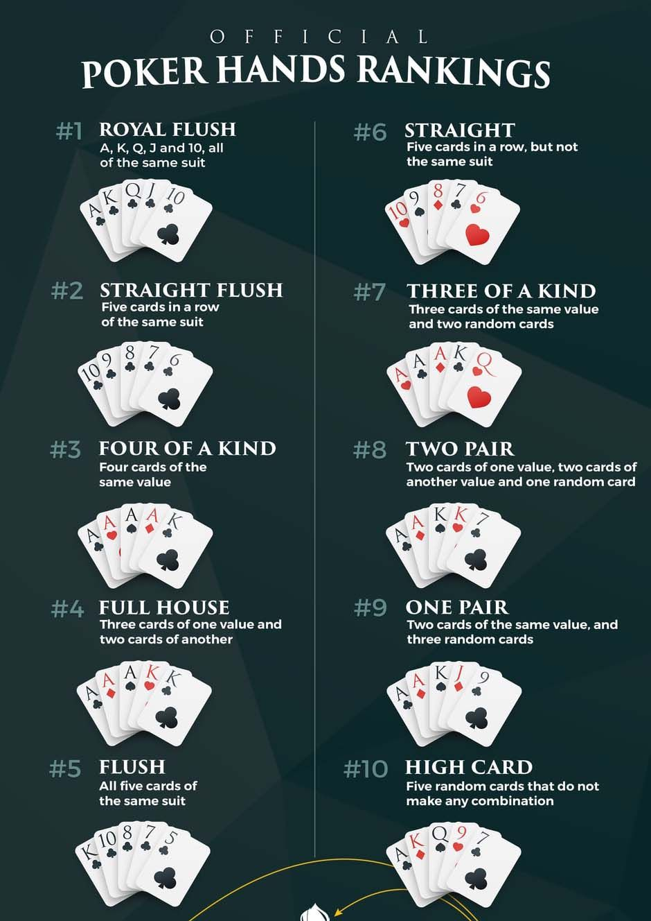 Покер в онлайн казино правила как играть в ази на картах