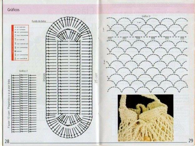 Monederos de crochet: Fotos de diseños y patrones | bolso ganchillo ...