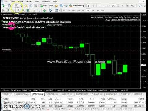 Non non sense forex looking for volume indicator