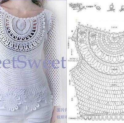 tığ işi bluz yapımı-1 #crochetsweaterpatternwomen