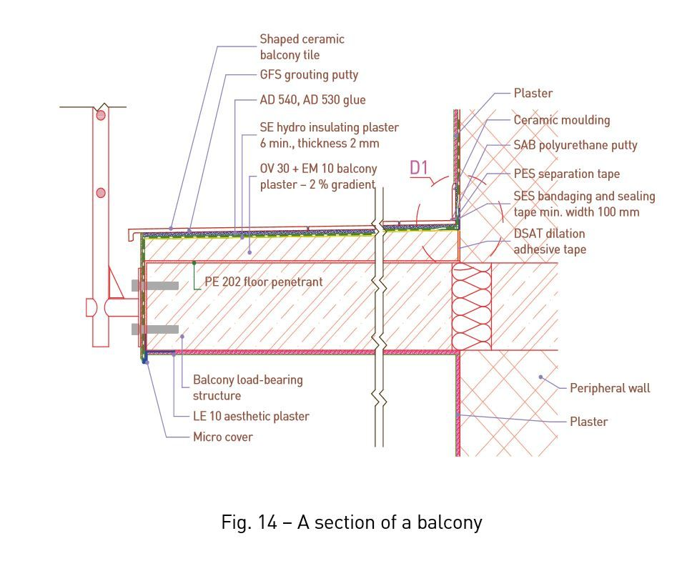 Balcony section - floor tile covering (With images) | Tile ...