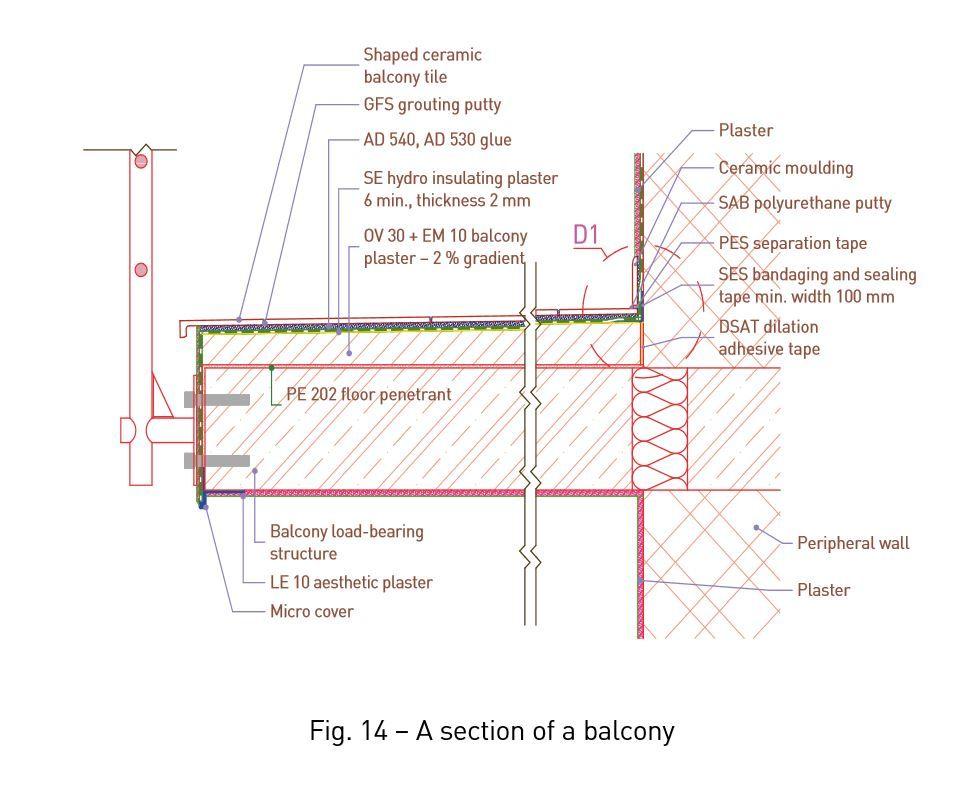 Balcony section