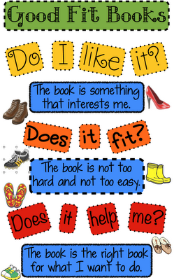 Daily 5 Poster...great for a young reader's library corner!