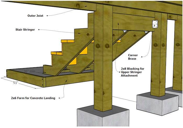 Best Building Deck Stairs Stairs Stringer Deck Stairs 640 x 480