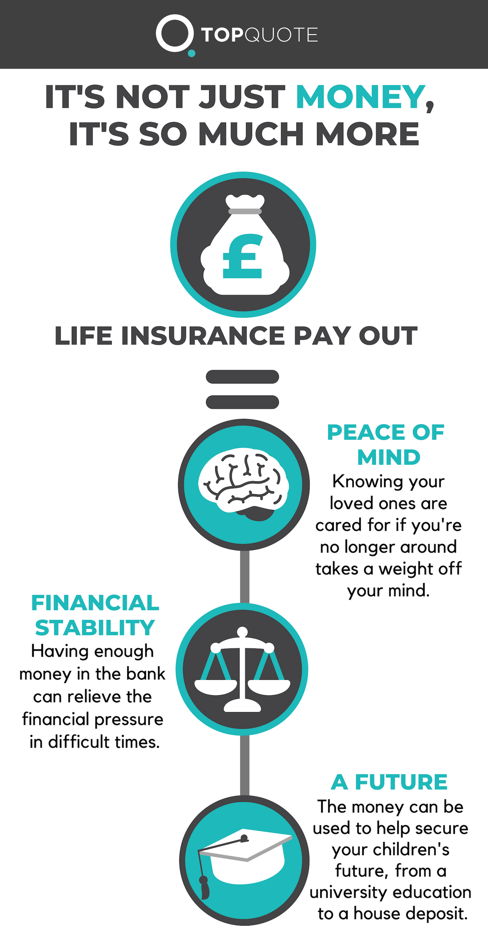 It S Much More Than Just Money Life Insurance Facts Life