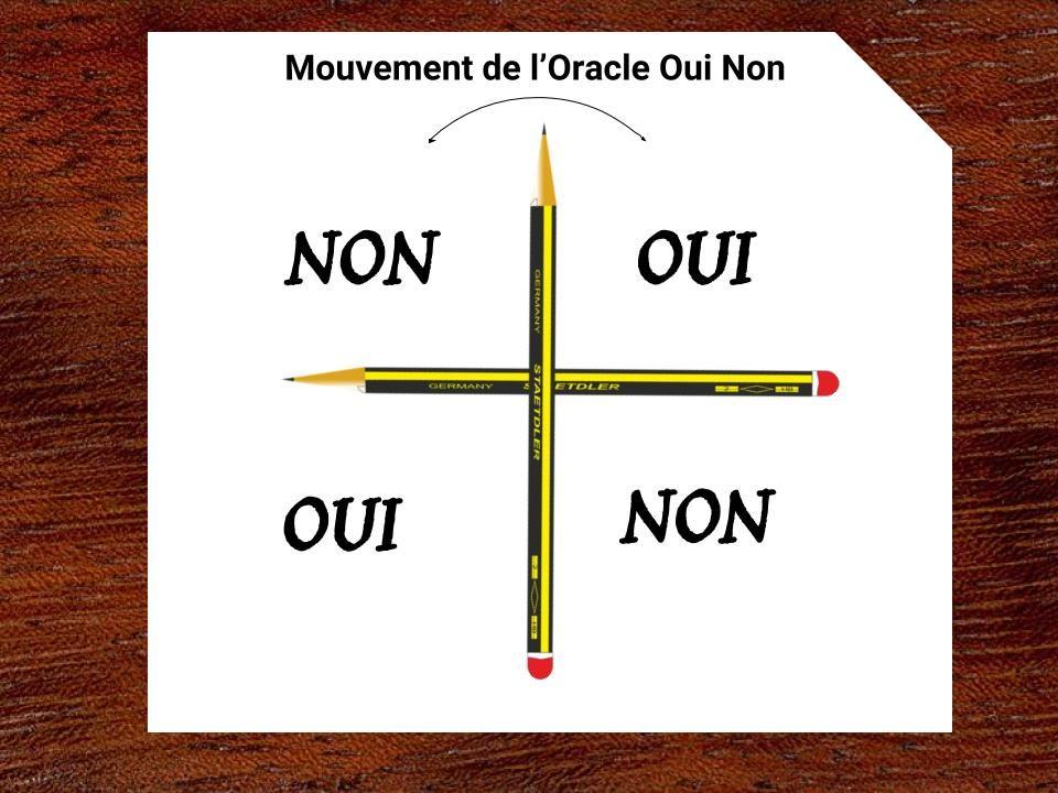 L Oracle Oui Non Fiable Et Minimaliste Oui Ou Non Oui Et Tarot