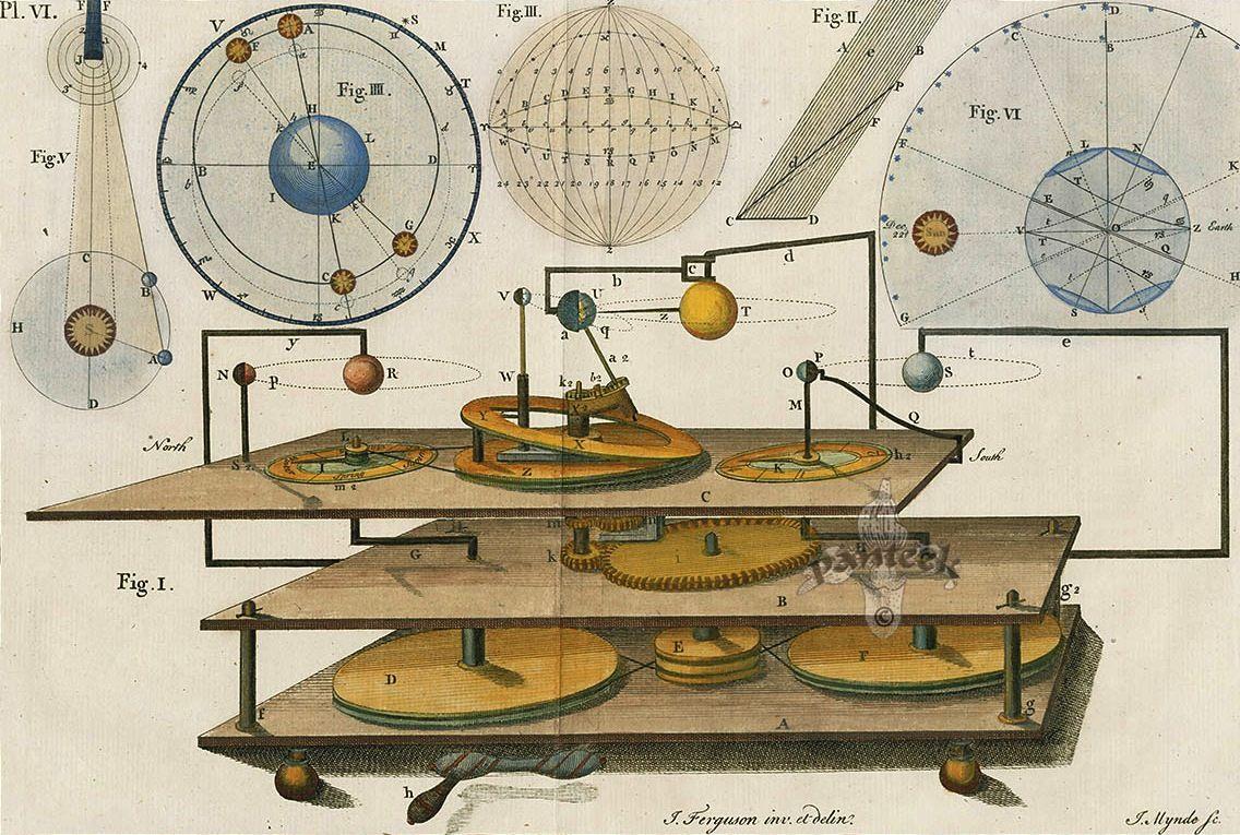 James Ferguson Astronomy On Newtons Principles 1773 Visuals