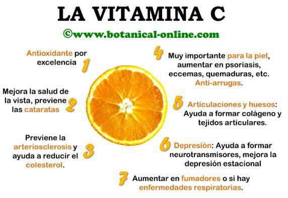 Para q sirve la vitamina a y d