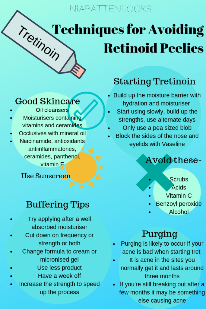 Tretinoin And The Ordinary How To Put Together A Routine Tretinoin Skin Care Routine Skin Care Tips