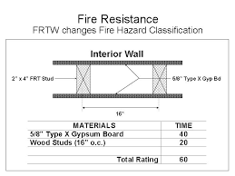 Image Result For One Hour Rated Wall Assemblies Wood Studs Rate Fire Hazard