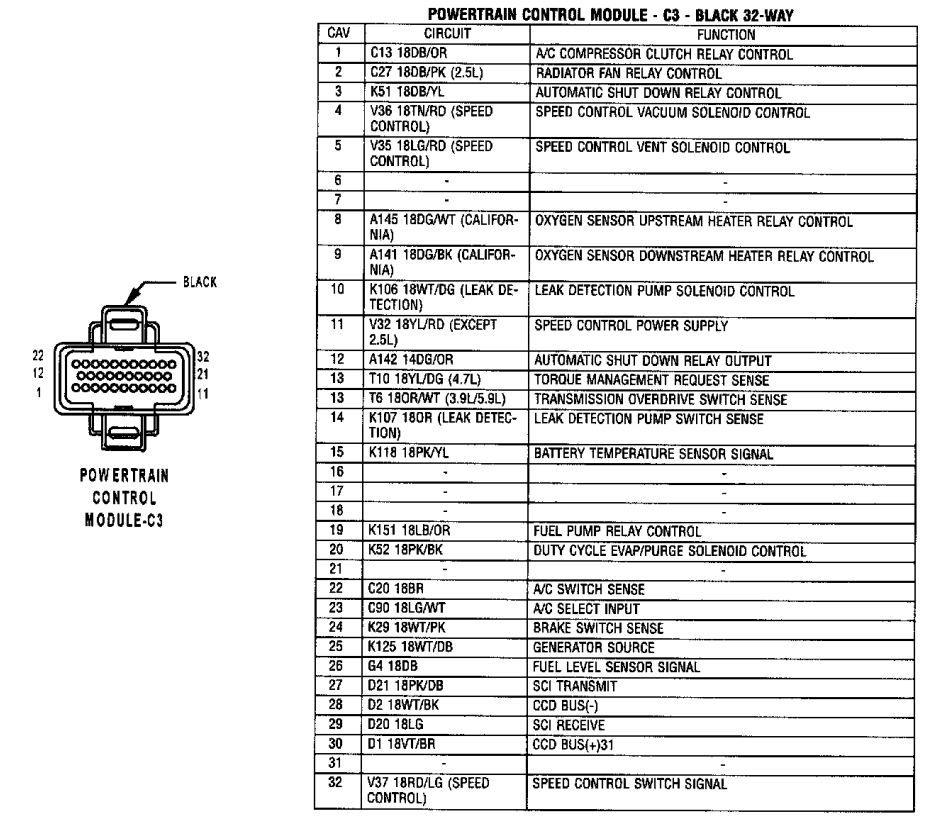 2003 Dodge Ram 2500 Ecm Wiring Diagram Wiring Diagram by ...