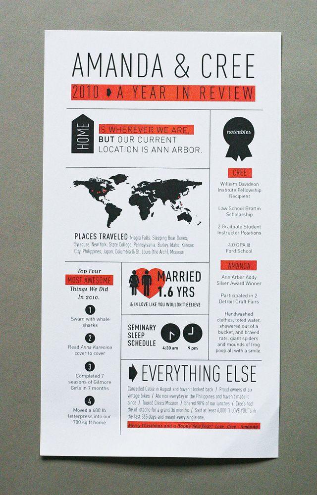 Amanda Jane Jones Design Christmas Lettering Christmas Newsletter Newsletter Design