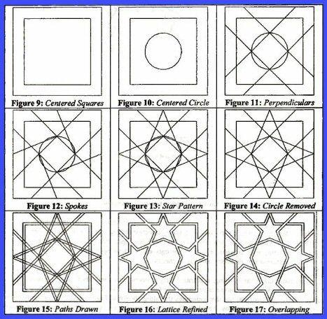 Sacred Geometry Islamic Patterns Islamic Art Pattern Geometry Art