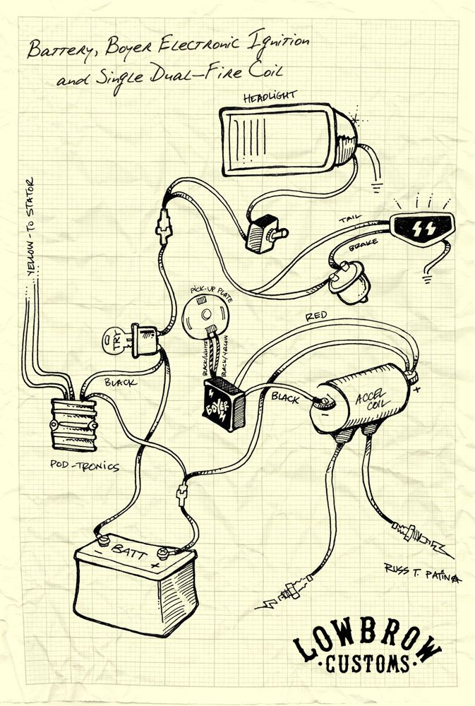 44fde4244b3f7e9cb86be54603d99e1c lowbrow customs motorcycle wiring diagram boyer, electronic shovelhead chopper wiring diagram at edmiracle.co