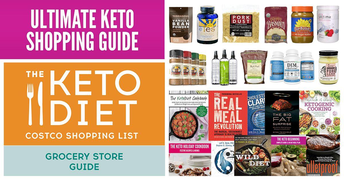 Keto Shopping Guide Keto shopping list, Keto diet plan