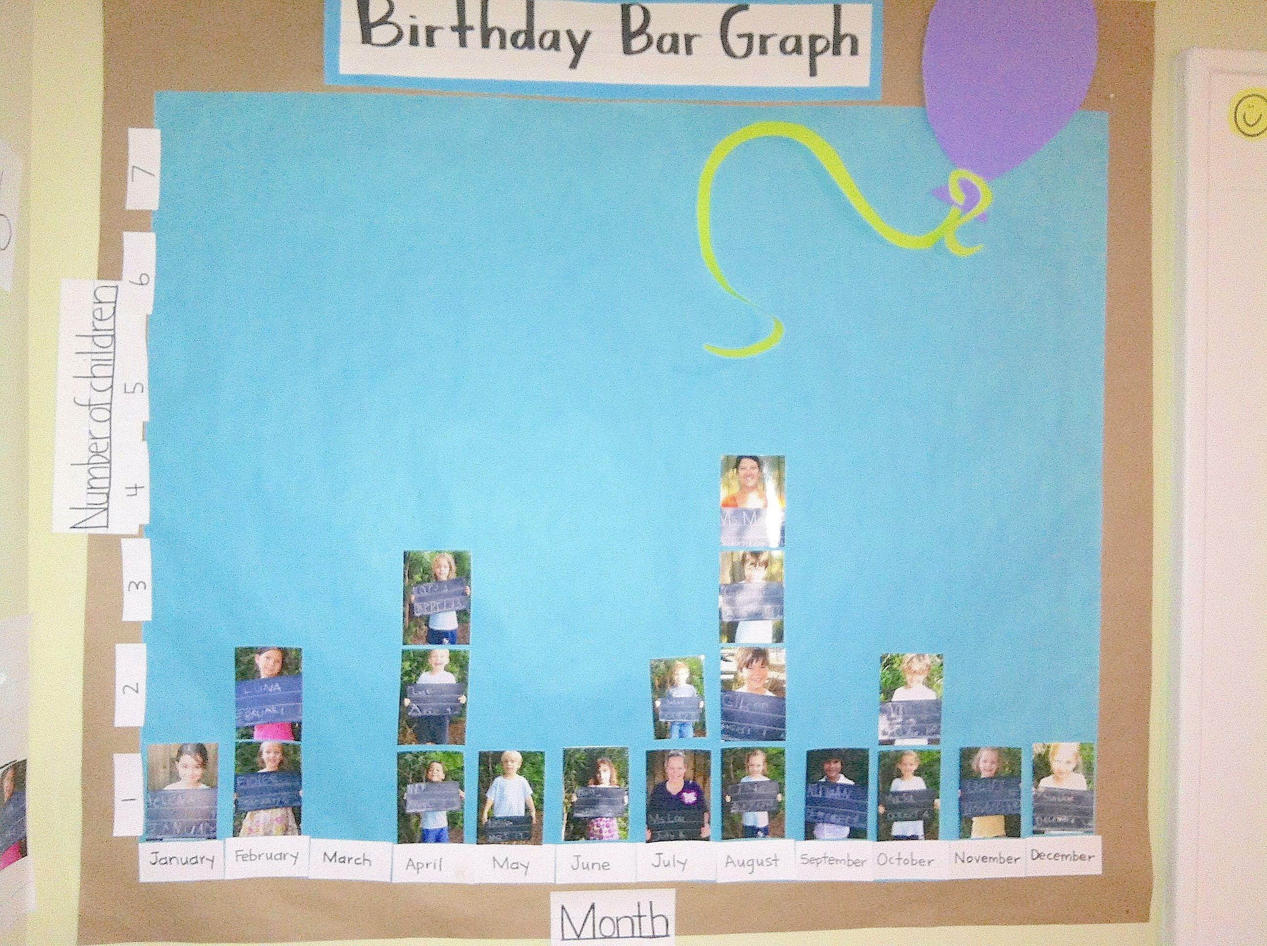 Birthday Bar Graph Take Pictures Of Students Holding A
