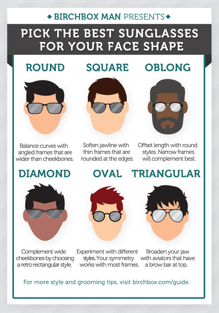 Sunglasses Frame For Face Shape : This infographic will show you how to pick the best ...