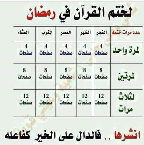 ختم القرآن في رمضان Islamic Teachings Beauty Skin Care Routine Teachings